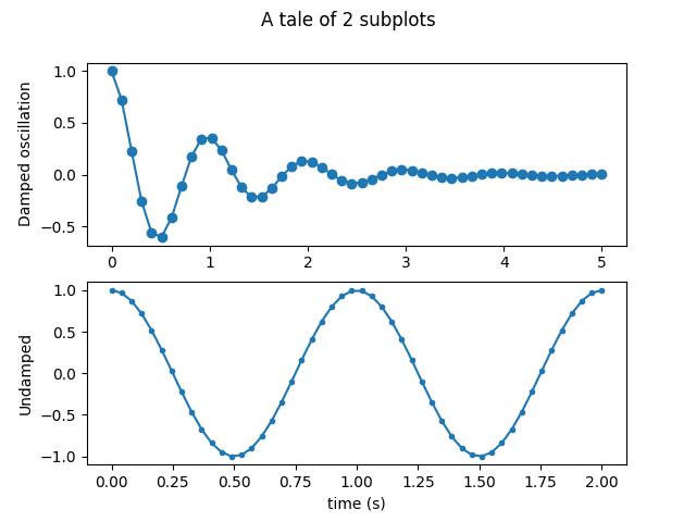 matplotlibのグラフ