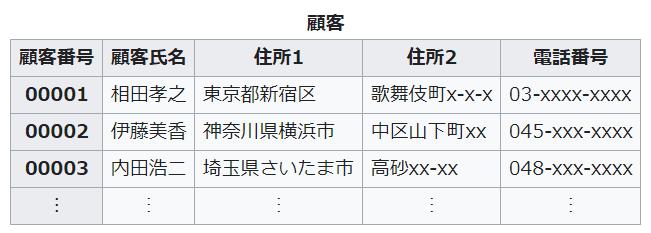 引用:Wikipedia